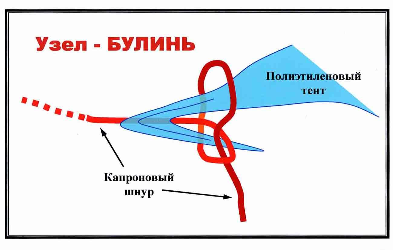 Схема вязания узлов булинь 117