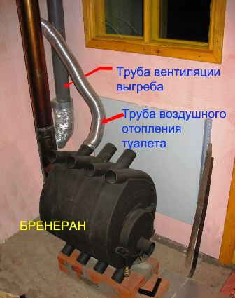 Печь и вентиляция туалета